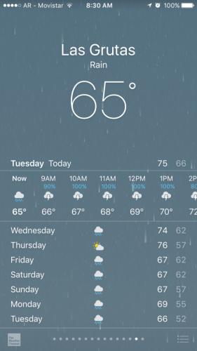 Las Grutas Weather